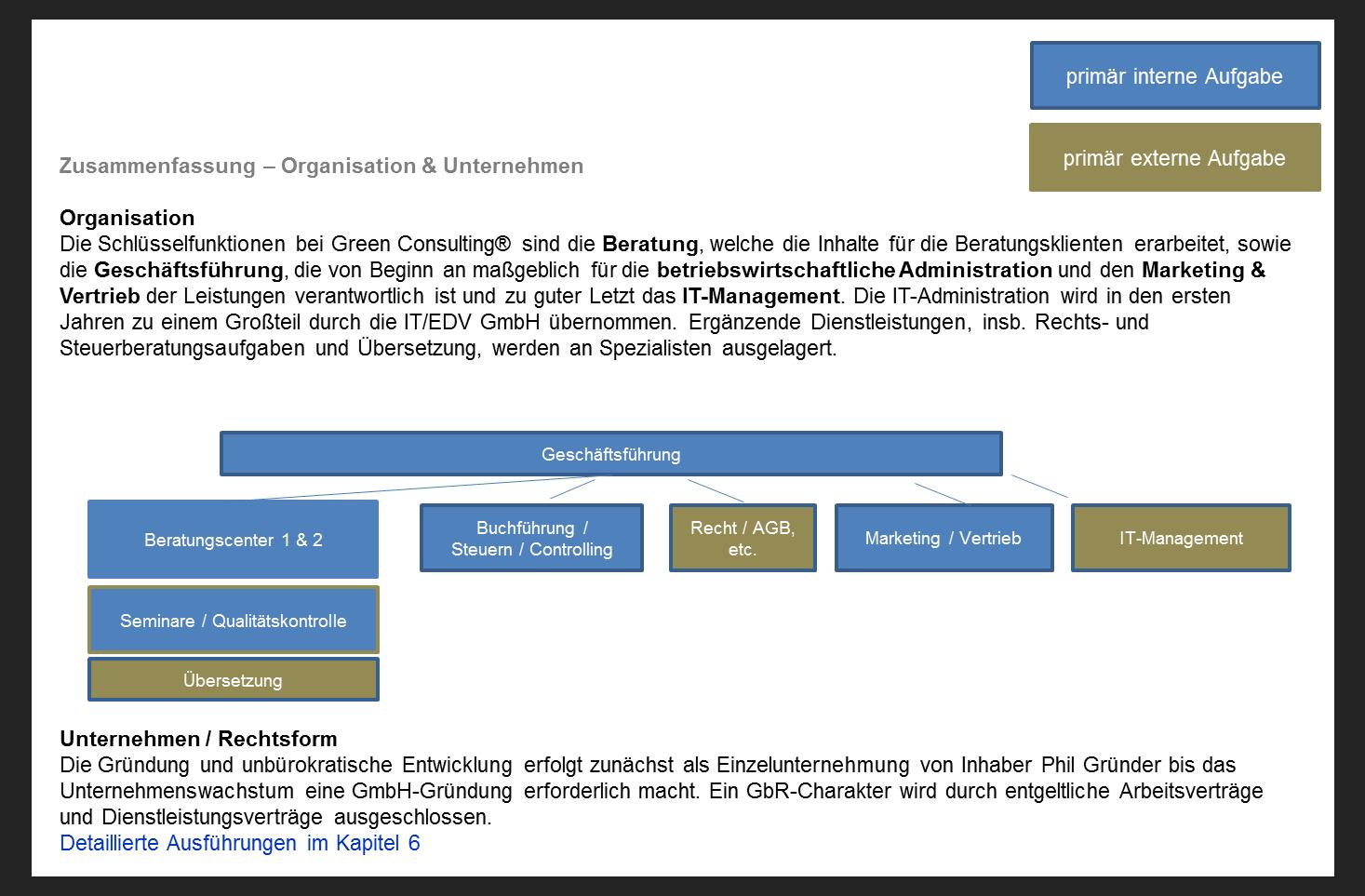 Businessplan für Startups: Managementbriefing | Conplore Magazine