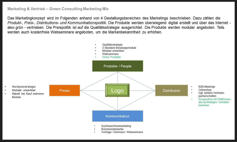 Dissertation report on internet marketing